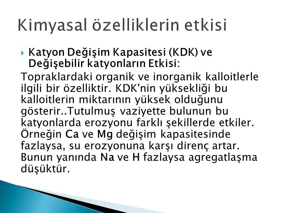  Katyon Değişim Kapasitesi (KDK) ve Değişebilir katyonların Etkisi: Topraklardaki organik ve inorganik kalloitlerle ilgili bir özelliktir. KDK'nin yü