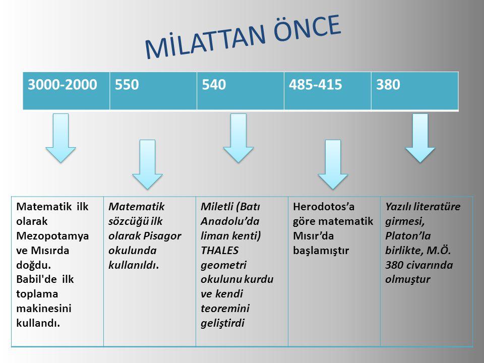 M İ L A T T A N Ö N C E 3000-2000550540485-415380 Matematik ilk olarak Mezopotamya ve Mısırda doğdu. Babil'de ilk toplama makinesini kullandı. Matemat