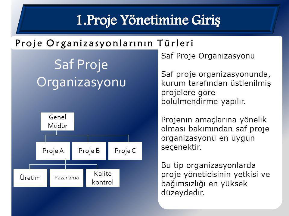 Saf Proje Organizasyonu Saf proje organizasyonunda, kurum tarafından üstlenilmiş projelere göre bölülmendirme yapılır. Projenin amaçlarına yönelik olm