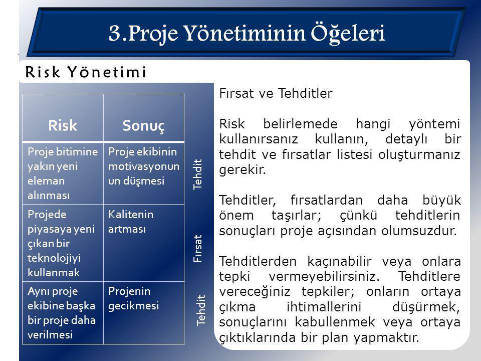 3.Proje Yönetiminin Ö ğ eleri Fırsat ve Tehditler Risk belirlemede hangi yöntemi kullanırsanız kullanın, detaylı bir tehdit ve fırsatlar listesi oluşt