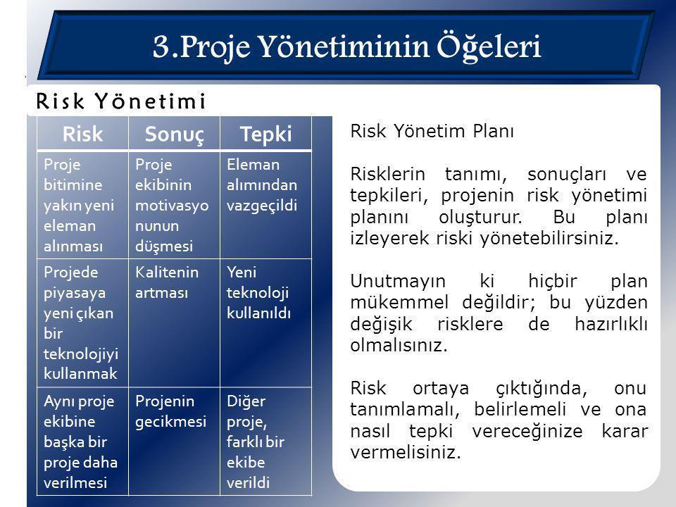3.Proje Yönetiminin Ö ğ eleri Risk Yönetim Planı Risklerin tanımı, sonuçları ve tepkileri, projenin risk yönetimi planını oluşturur. Bu planı izleyere