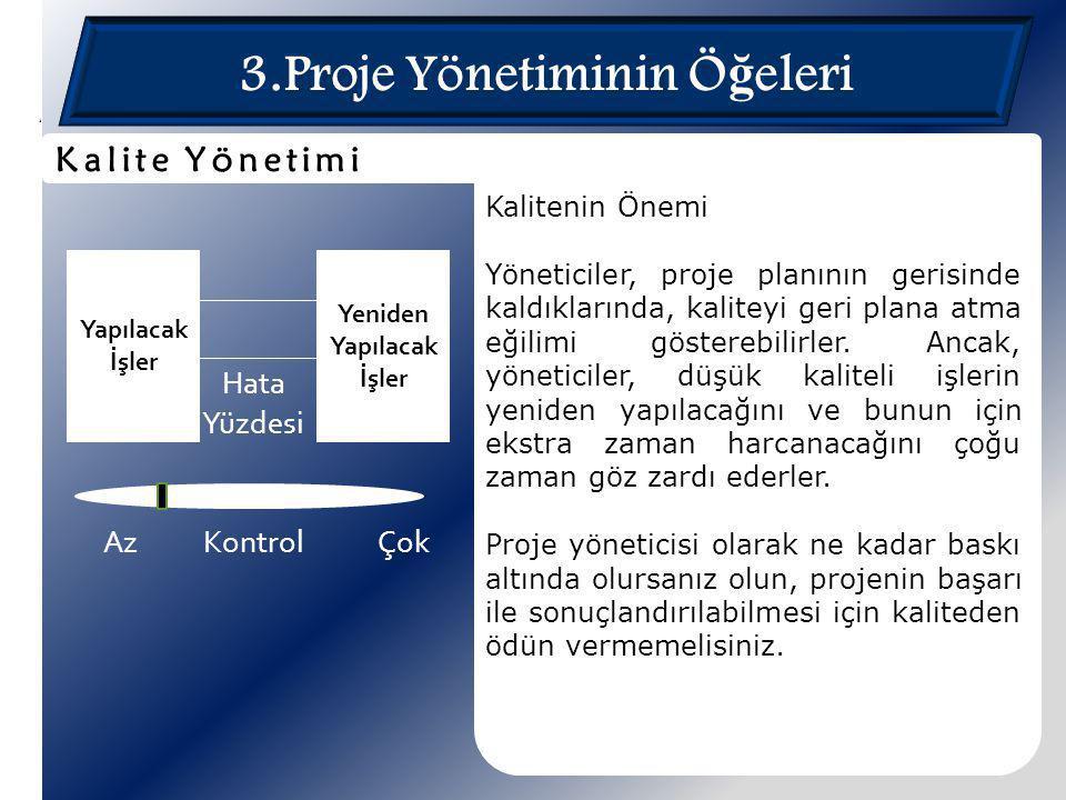 3.Proje Yönetiminin Ö ğ eleri Kalitenin Önemi Yöneticiler, proje planının gerisinde kaldıklarında, kaliteyi geri plana atma eğilimi gösterebilirler. A