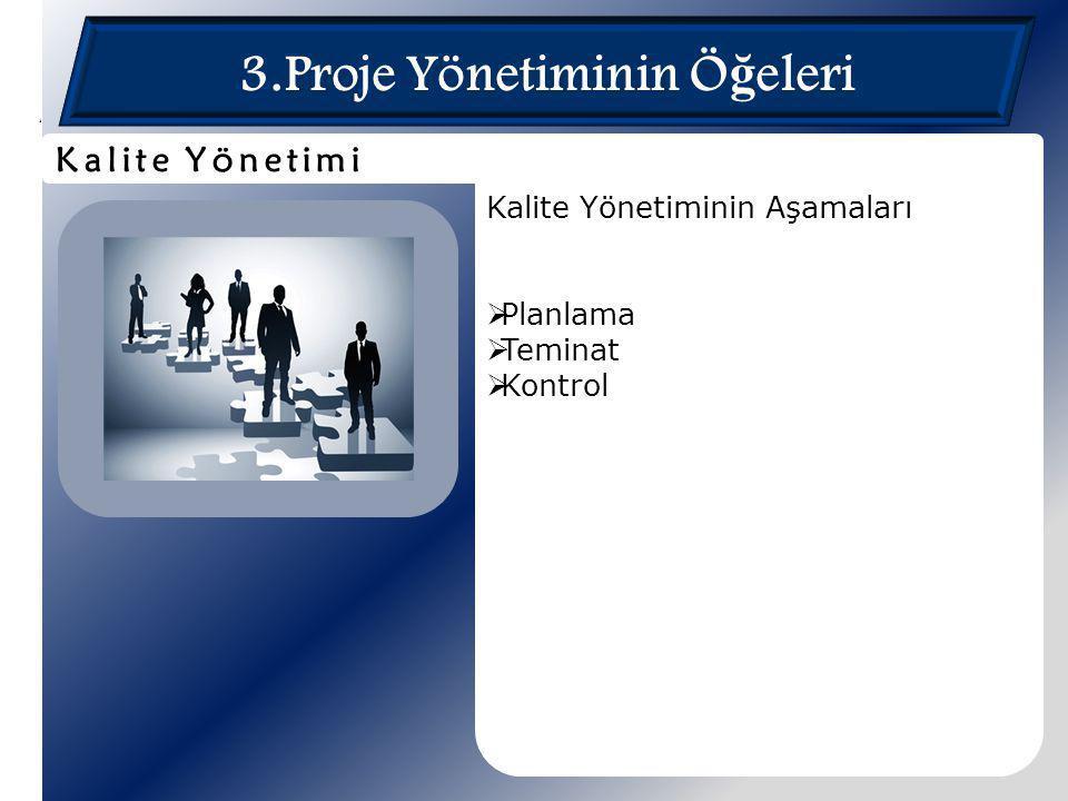 3.Proje Yönetiminin Ö ğ eleri Kalite Yönetiminin Aşamaları  Planlama  Teminat  Kontrol Kalite Yönetimi