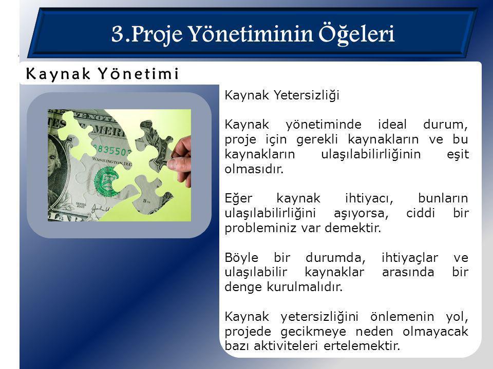 3.Proje Yönetiminin Ö ğ eleri Kaynak Yetersizliği Kaynak yönetiminde ideal durum, proje için gerekli kaynakların ve bu kaynakların ulaşılabilirliğinin
