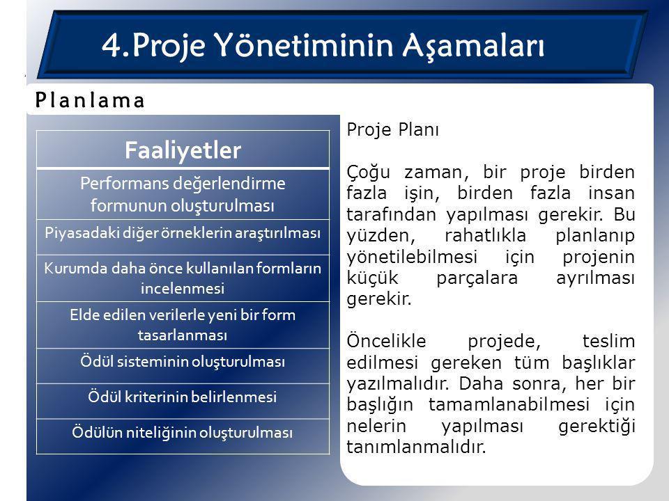 4.Proje Yönetiminin Aşamaları Proje Planı Çoğu zaman, bir proje birden fazla işin, birden fazla insan tarafından yapılması gerekir. Bu yüzden, rahatlı
