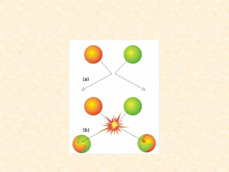 aktifleşmiş kompleks • Etkin çarpışma yapan tanecikler birbirine girer.