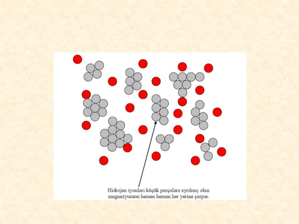 Sıcaklığın etkisi • Sıcaklığın artmasıyla(kinetik enerji artışıyla) etkin çarpışmalar(hız) artar.
