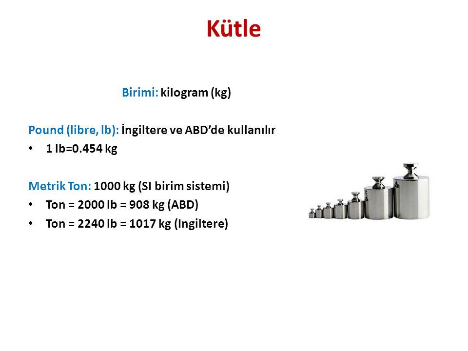 Kütle Birimi: kilogram (kg) Pound (libre, lb): İngiltere ve ABD'de kullanılır • 1 lb=0.454 kg Metrik Ton: 1000 kg (SI birim sistemi) • Ton = 2000 lb = 908 kg (ABD) • Ton = 2240 lb = 1017 kg (Ingiltere)