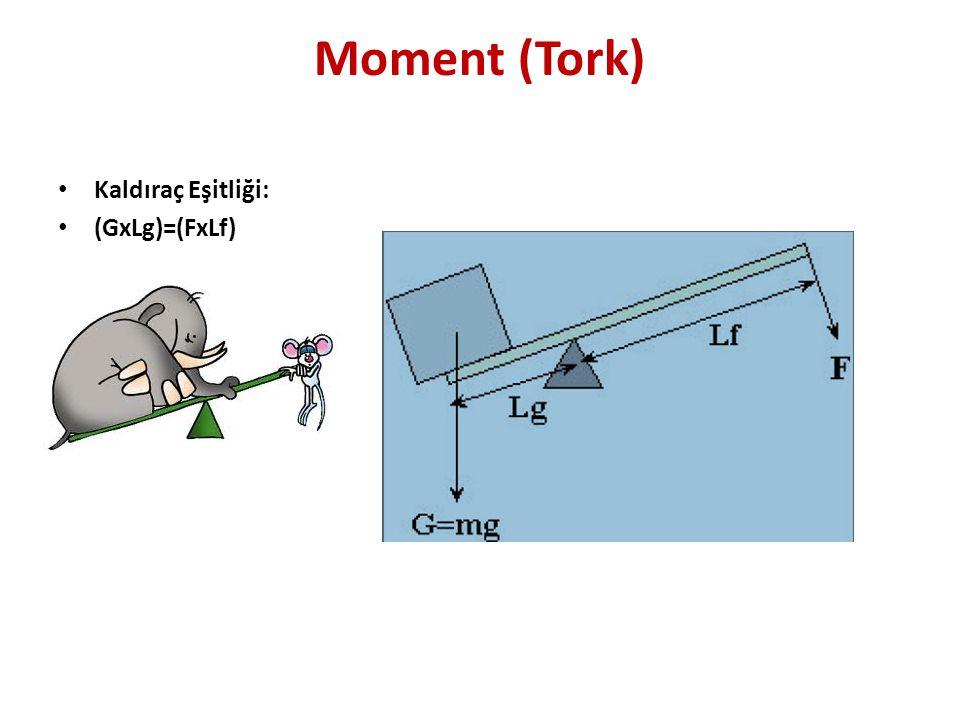 Moment (Tork) • Kaldıraç Eşitliği: • (GxLg)=(FxLf)