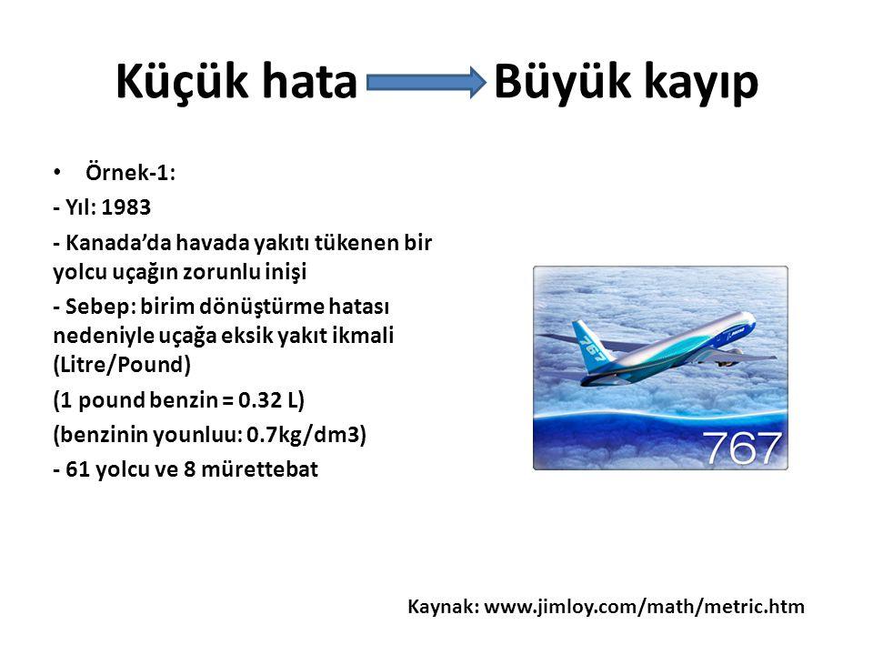 • Örnek-1: - Yıl: 1983 - Kanada'da havada yakıtı tükenen bir yolcu uçağın zorunlu inişi - Sebep: birim dönüştürme hatası nedeniyle uçağa eksik yakıt ikmali (Litre/Pound) (1 pound benzin = 0.32 L) (benzinin younluu: 0.7kg/dm3) - 61 yolcu ve 8 mürettebat Küçük hata Büyük kayıp Kaynak: www.jimloy.com/math/metric.htm