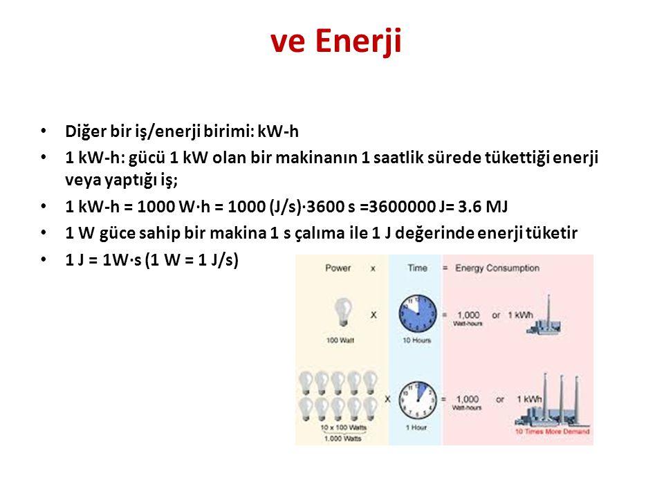 ve Enerji • Diğer bir iş/enerji birimi: kW-h • 1 kW-h: gücü 1 kW olan bir makinanın 1 saatlik sürede tükettiği enerji veya yaptığı iş; • 1 kW-h = 1000 W·h = 1000 (J/s)·3600 s =3600000 J= 3.6 MJ • 1 W güce sahip bir makina 1 s çalıma ile 1 J değerinde enerji tüketir • 1 J = 1W·s (1 W = 1 J/s)