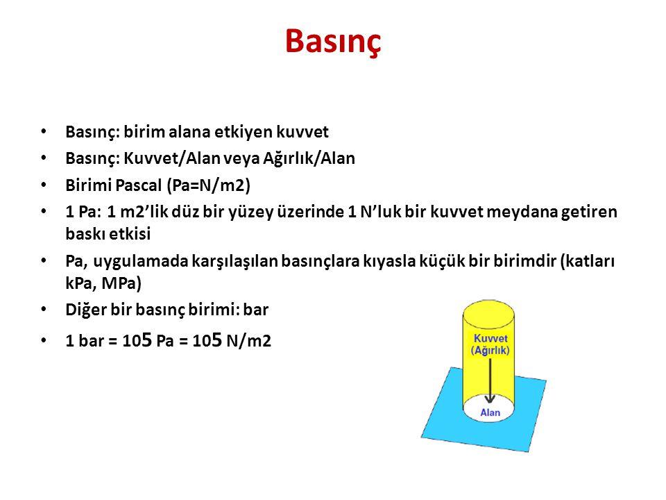 Basınç • Basınç: birim alana etkiyen kuvvet • Basınç: Kuvvet/Alan veya Ağırlık/Alan • Birimi Pascal (Pa=N/m2) • 1 Pa: 1 m2'lik düz bir yüzey üzerinde 1 N'luk bir kuvvet meydana getiren baskı etkisi • Pa, uygulamada karşılaşılan basınçlara kıyasla küçük bir birimdir (katları kPa, MPa) • Diğer bir basınç birimi: bar • 1 bar = 10 5 Pa = 10 5 N/m2