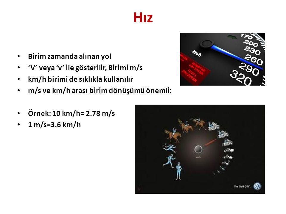 Hız • Birim zamanda alınan yol • 'V' veya 'v' ile gösterilir, Birimi m/s • km/h birimi de sıklıkla kullanılır • m/s ve km/h arası birim dönüşümü önemli: • Örnek: 10 km/h= 2.78 m/s • 1 m/s=3.6 km/h