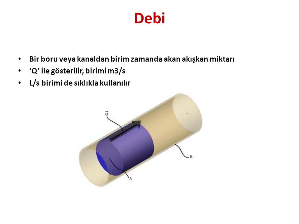 Debi • Bir boru veya kanaldan birim zamanda akan akışkan miktarı • 'Q' ile gösterilir, birimi m3/s • L/s birimi de sıklıkla kullanılır