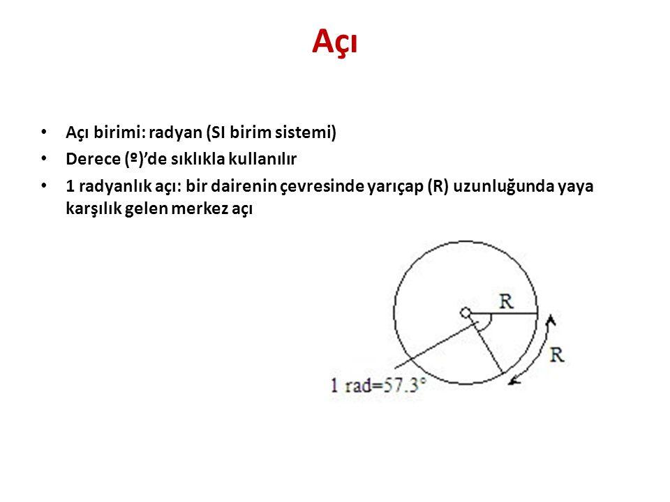 Açı • Açı birimi: radyan (SI birim sistemi) • Derece (º)'de sıklıkla kullanılır • 1 radyanlık açı: bir dairenin çevresinde yarıçap (R) uzunluğunda yaya karşılık gelen merkez açı