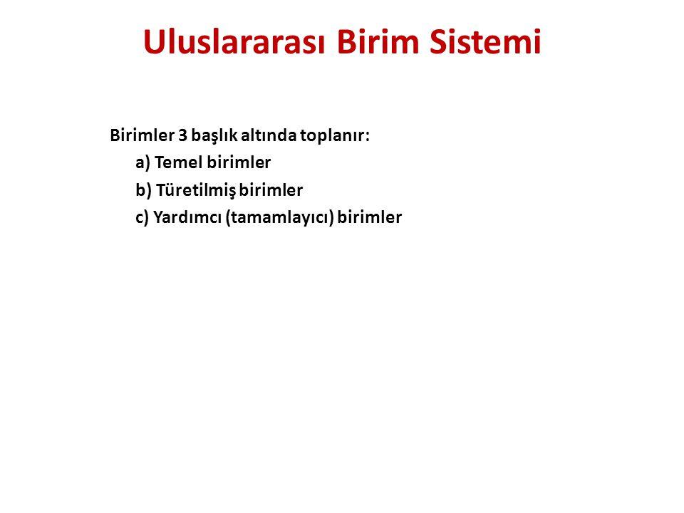 Uluslararası Birim Sistemi Birimler 3 başlık altında toplanır: a) Temel birimler b) Türetilmiş birimler c) Yardımcı (tamamlayıcı) birimler