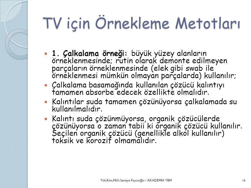 TV için Örnekleme Metotları  1. Çalkalama örneği: büyük yüzey alanların örneklenmesinde; rutin olarak demonte edilmeyen parçaların örneklenmesinde (e