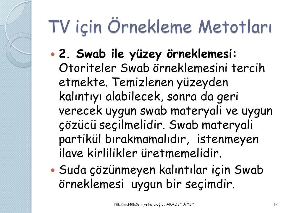 TV için Örnekleme Metotları  2. Swab ile yüzey örneklemesi: Otoriteler Swab örneklemesini tercih etmekte. Temizlenen yüzeyden kalıntıyı alabilecek, s