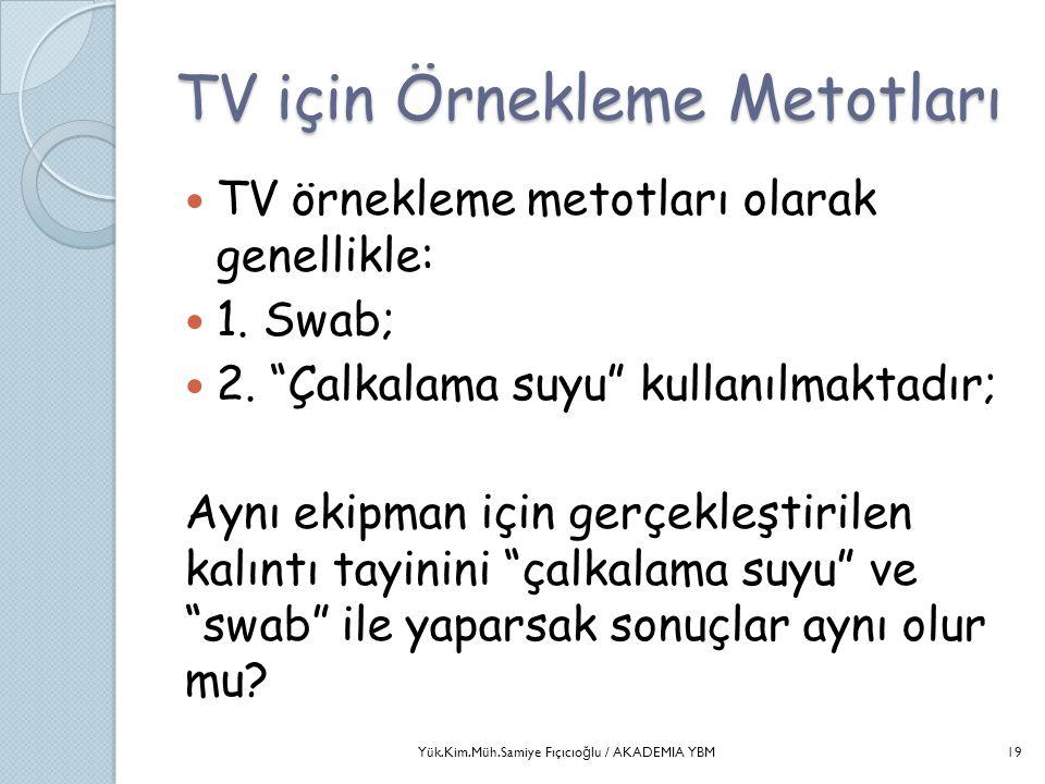"""TV için Örnekleme Metotları  TV örnekleme metotları olarak genellikle:  1. Swab;  2. """"Çalkalama suyu"""" kullanılmaktadır; Aynı ekipman için gerçekleş"""