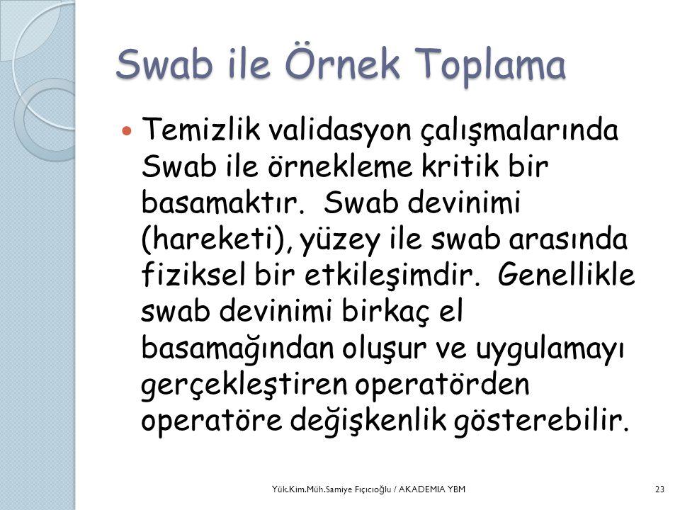 Swab ile Örnek Toplama  Temizlik validasyon çalışmalarında Swab ile örnekleme kritik bir basamaktır. Swab devinimi (hareketi), yüzey ile swab arasınd