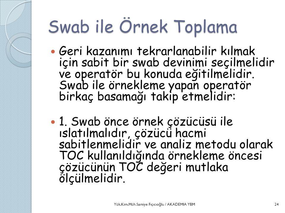 Swab ile Örnek Toplama  Geri kazanımı tekrarlanabilir kılmak için sabit bir swab devinimi seçilmelidir ve operatör bu konuda eğitilmelidir. Swab ile