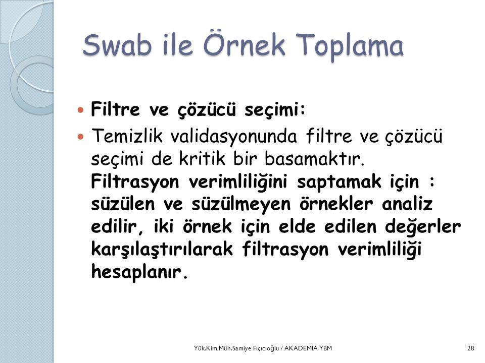 Swab ile Örnek Toplama  Filtre ve çözücü seçimi:  Temizlik validasyonunda filtre ve çözücü seçimi de kritik bir basamaktır. Filtrasyon verimliliğini
