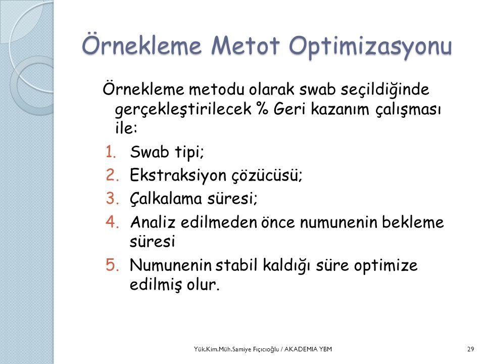 Örnekleme Metot Optimizasyonu Örnekleme metodu olarak swab seçildiğinde gerçekleştirilecek % Geri kazanım çalışması ile: 1.Swab tipi; 2.Ekstraksiyon ç