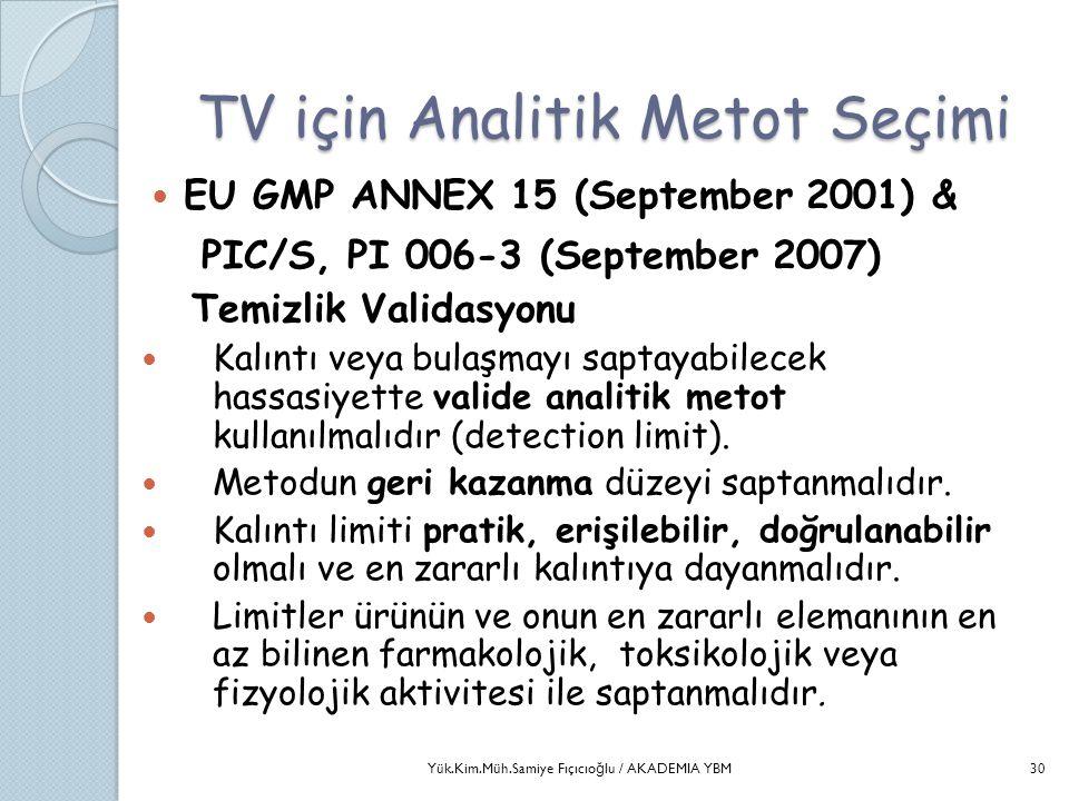  EU GMP ANNEX 15 (September 2001) & PIC/S, PI 006-3 (September 2007) Temizlik Validasyonu  Kalıntı veya bulaşmayı saptayabilecek hassasiyette valide