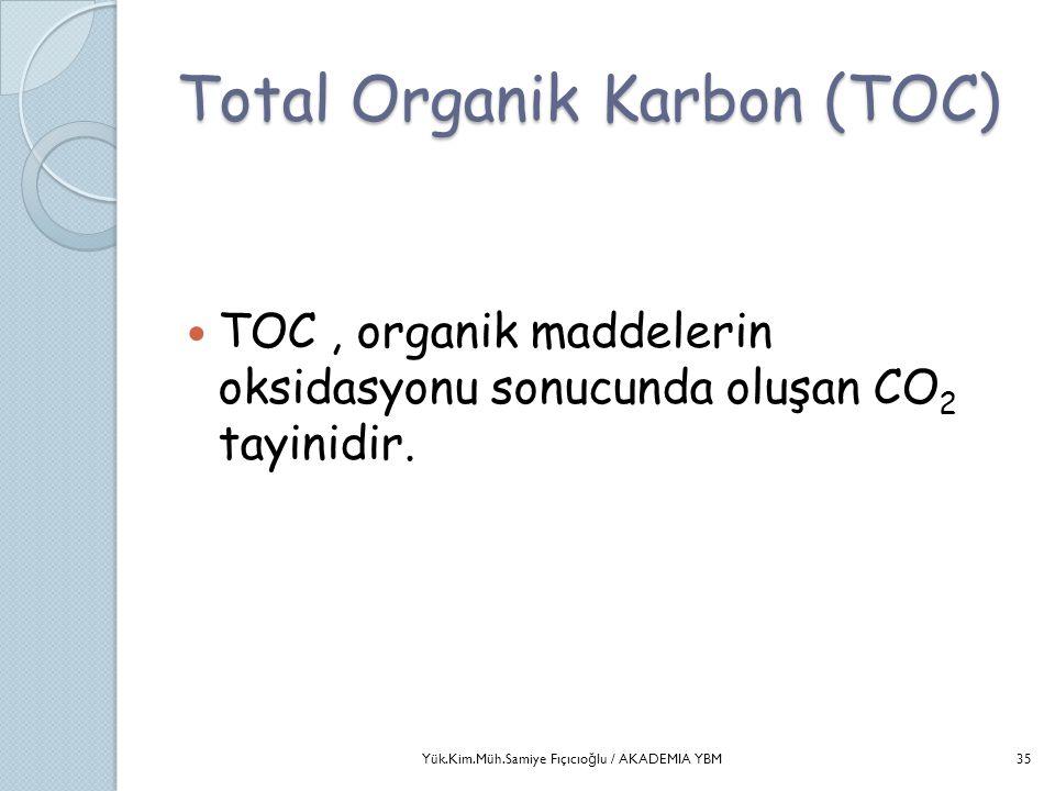 Total Organik Karbon (TOC)  TOC, organik maddelerin oksidasyonu sonucunda oluşan CO 2 tayinidir. Yük.Kim.Müh.Samiye Fıçıcıo ğ lu / AKADEMIA YBM35
