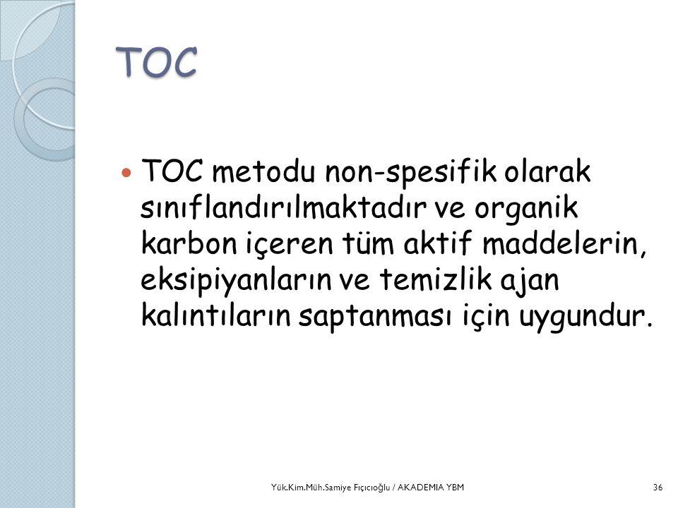 TOC  TOC metodu non-spesifik olarak sınıflandırılmaktadır ve organik karbon içeren tüm aktif maddelerin, eksipiyanların ve temizlik ajan kalıntıların