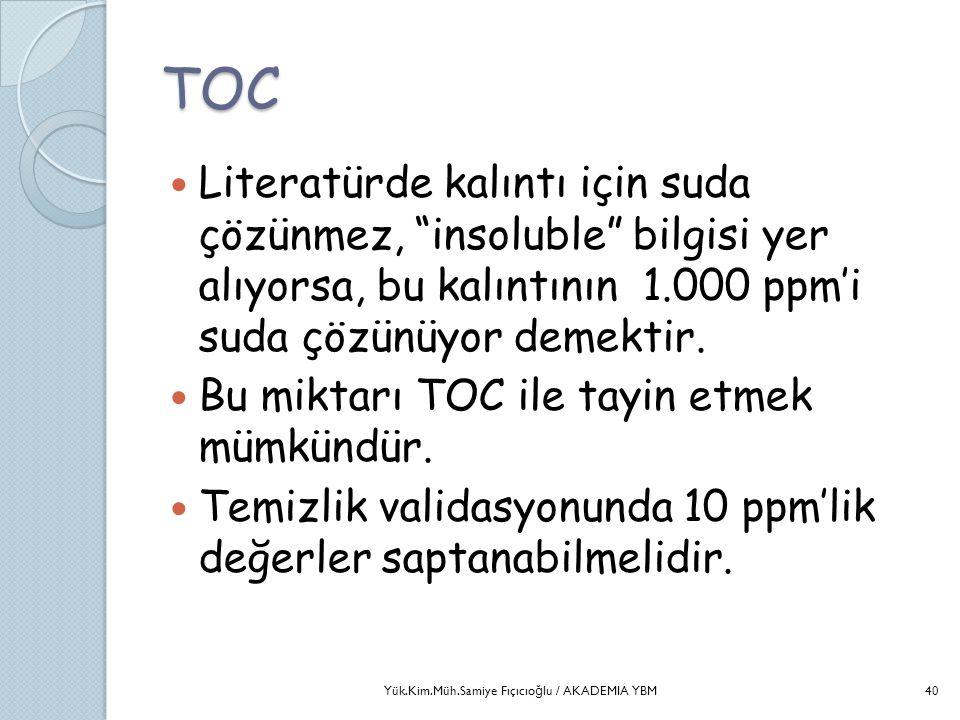 """TOC  Literatürde kalıntı için suda çözünmez, """"insoluble"""" bilgisi yer alıyorsa, bu kalıntının 1.000 ppm'i suda çözünüyor demektir.  Bu miktarı TOC il"""