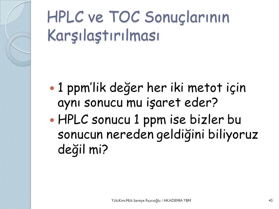 HPLC ve TOC Sonuçlarının Karşılaştırılması  1 ppm'lik değer her iki metot için aynı sonucu mu işaret eder?  HPLC sonucu 1 ppm ise bizler bu sonucun
