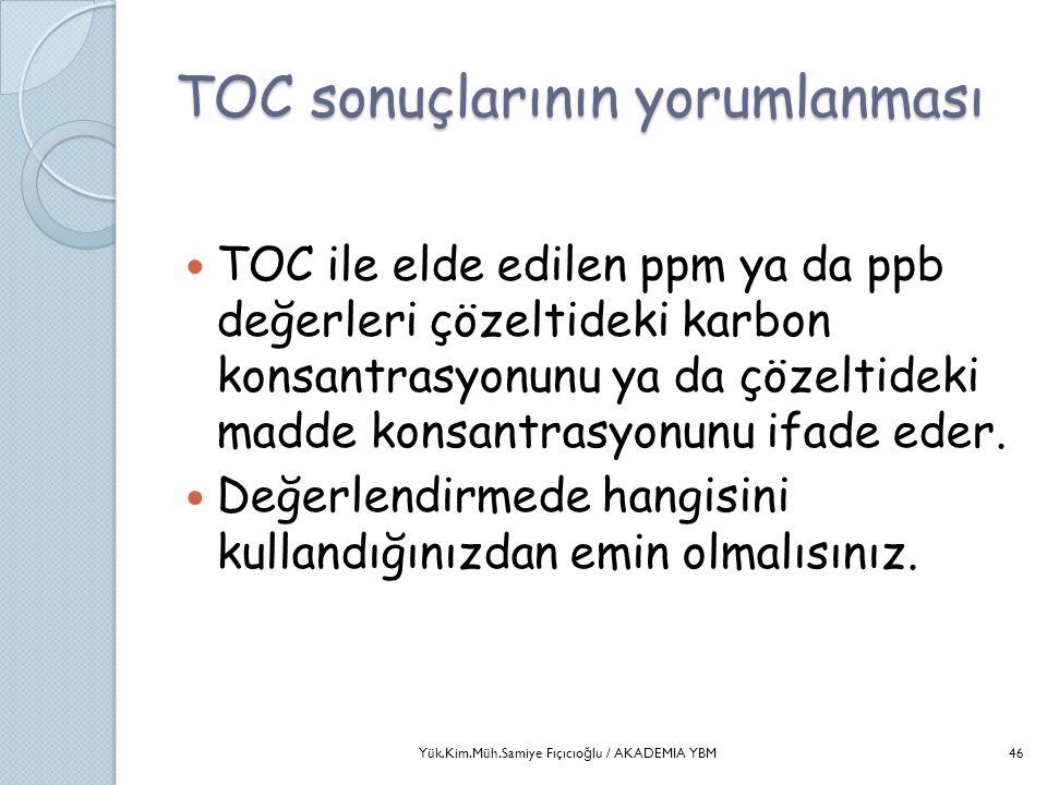 TOC sonuçlarının yorumlanması  TOC ile elde edilen ppm ya da ppb değerleri çözeltideki karbon konsantrasyonunu ya da çözeltideki madde konsantrasyonu