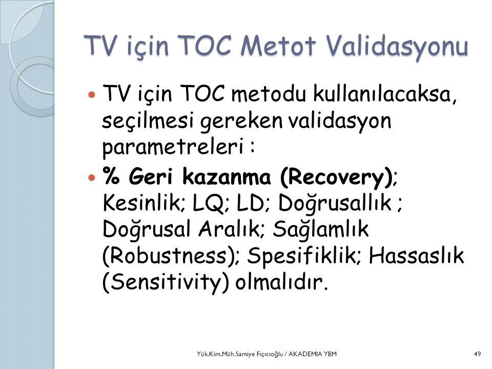 TV için TOC Metot Validasyonu  TV için TOC metodu kullanılacaksa, seçilmesi gereken validasyon parametreleri :  % Geri kazanma (Recovery); Kesinlik;