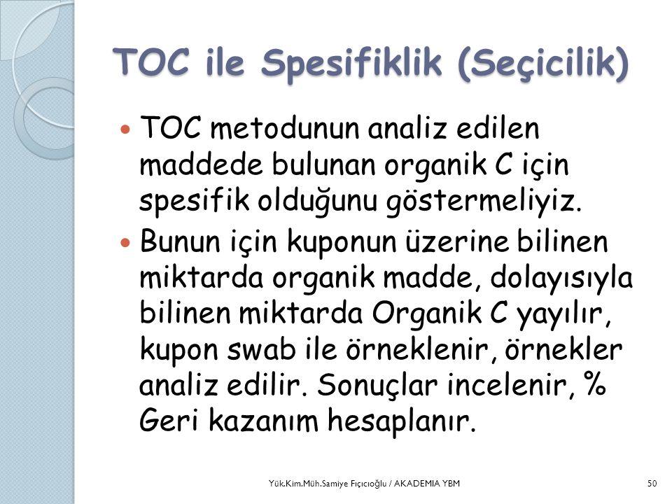 TOC ile Spesifiklik (Seçicilik)  TOC metodunun analiz edilen maddede bulunan organik C için spesifik olduğunu göstermeliyiz.  Bunun için kuponun üze