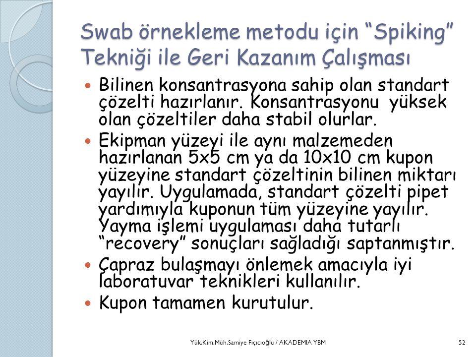 """Swab örnekleme metodu için """"Spiking"""" Tekniği ile Geri Kazanım Çalışması  Bilinen konsantrasyona sahip olan standart çözelti hazırlanır. Konsantrasyon"""