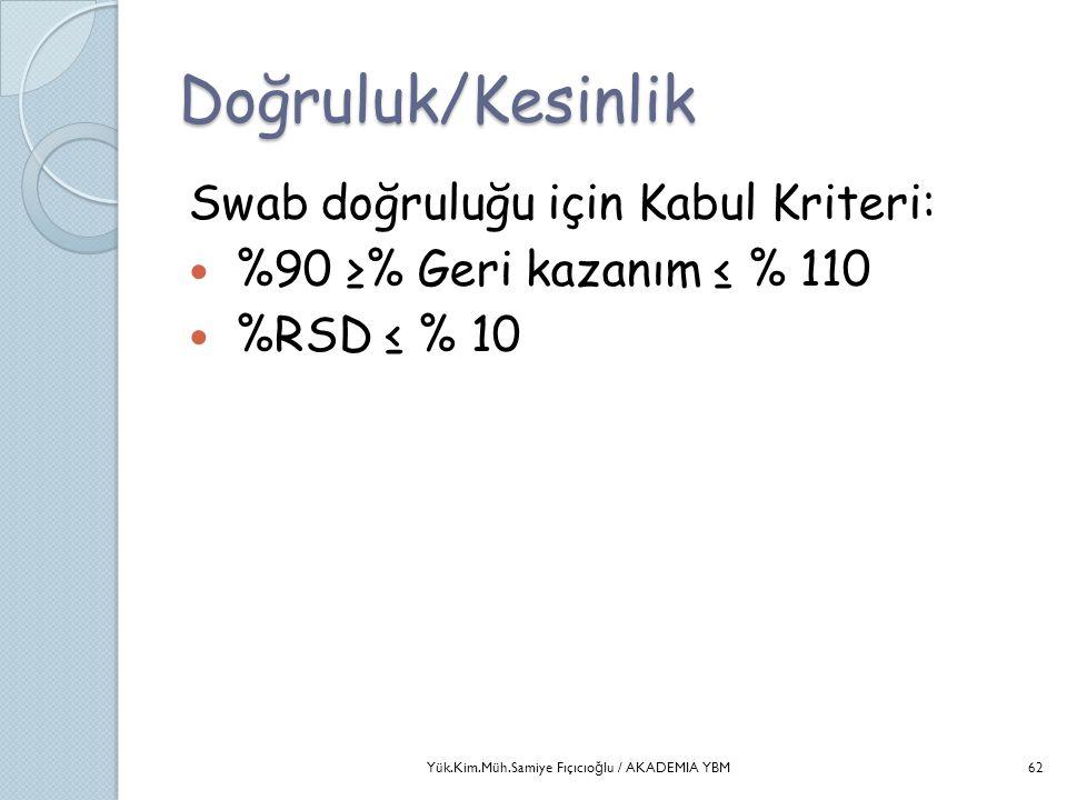 Doğruluk/Kesinlik Swab doğruluğu için Kabul Kriteri:  %90 ≥% Geri kazanım ≤ % 110  %RSD ≤ % 10 Yük.Kim.Müh.Samiye Fıçıcıo ğ lu / AKADEMIA YBM62
