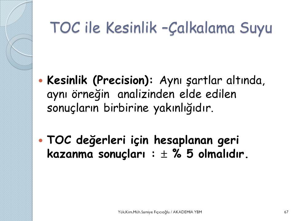 TOC ile Kesinlik –Çalkalama Suyu  Kesinlik (Precision): Aynı şartlar altında, aynı örneğin analizinden elde edilen sonuçların birbirine yakınlığıdır.
