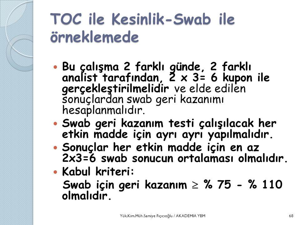 TOC ile Kesinlik-Swab ile örneklemede  Bu çalışma 2 farklı günde, 2 farklı analist tarafından, 2 x 3= 6 kupon ile gerçekleştirilmelidir ve elde edile