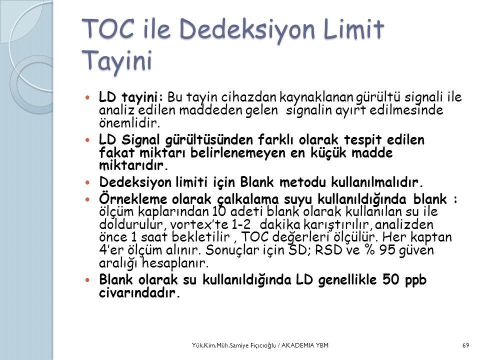 TOC ile Dedeksiyon Limit Tayini  LD tayini: Bu tayin cihazdan kaynaklanan gürültü signali ile analiz edilen maddeden gelen signalin ayırt edilmesinde