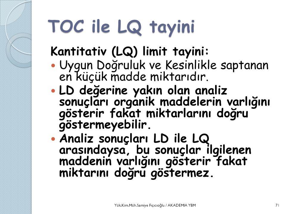 TOC ile LQ tayini Kantitativ (LQ) limit tayini:  Uygun Doğruluk ve Kesinlikle saptanan en küçük madde miktarıdır.  LD değerine yakın olan analiz son