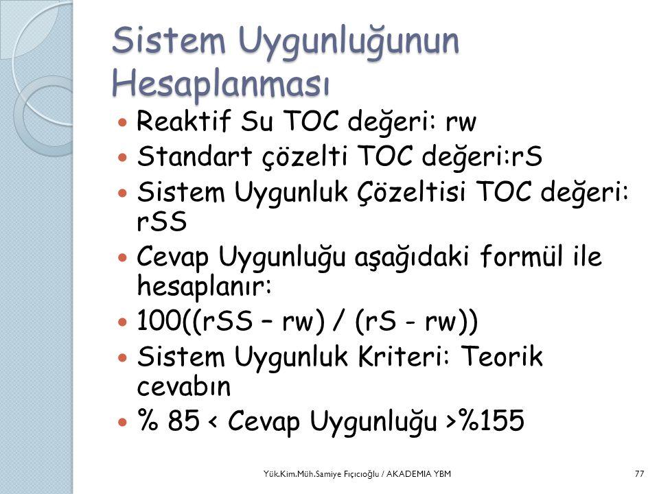 Sistem Uygunluğunun Hesaplanması  Reaktif Su TOC değeri: rw  Standart çözelti TOC değeri:rS  Sistem Uygunluk Çözeltisi TOC değeri: rSS  Cevap Uygu
