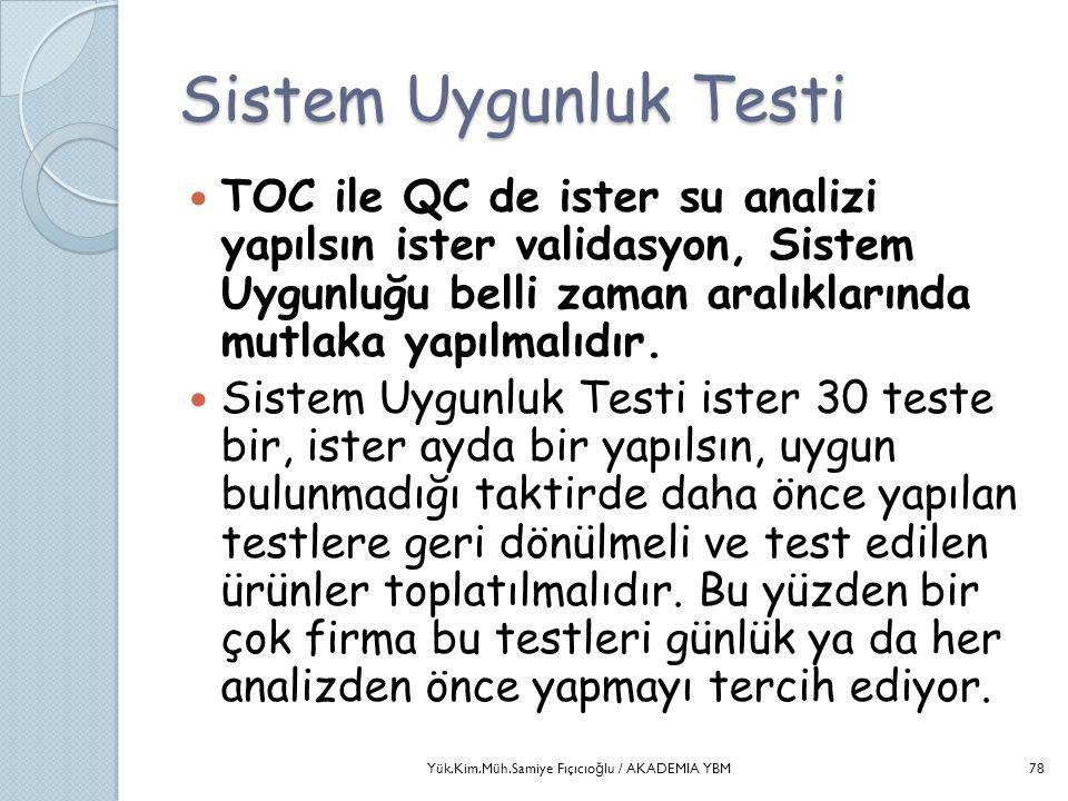 Sistem Uygunluk Testi  TOC ile QC de ister su analizi yapılsın ister validasyon, Sistem Uygunluğu belli zaman aralıklarında mutlaka yapılmalıdır.  S