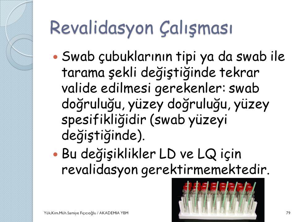Revalidasyon Çalışması  Swab çubuklarının tipi ya da swab ile tarama şekli değiştiğinde tekrar valide edilmesi gerekenler: swab doğruluğu, yüzey doğr