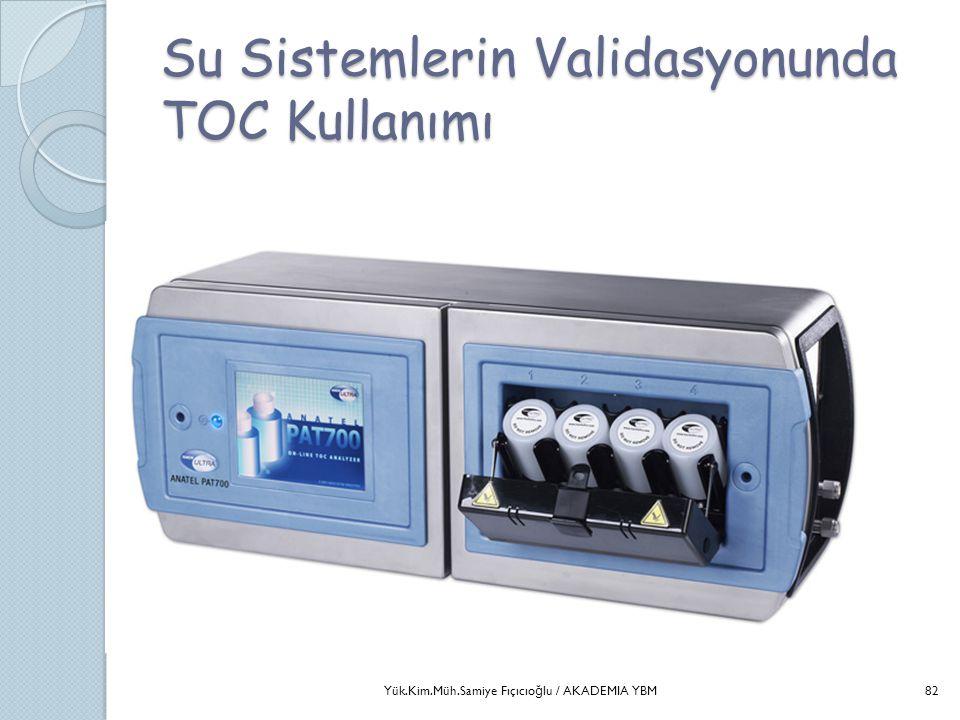 Su Sistemlerin Validasyonunda TOC Kullanımı Yük.Kim.Müh.Samiye Fıçıcıo ğ lu / AKADEMIA YBM82