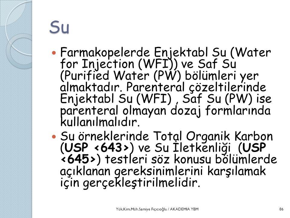 Su  Farmakopelerde Enjektabl Su (Water for Injection (WFI)) ve Saf Su (Purified Water (PW) bölümleri yer almaktadır. Parenteral çözeltilerinde Enjekt