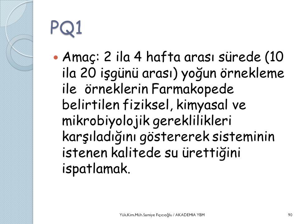 PQ1  Amaç: 2 ila 4 hafta arası sürede (10 ila 20 işgünü arası) yoğun örnekleme ile örneklerin Farmakopede belirtilen fiziksel, kimyasal ve mikrobiyol