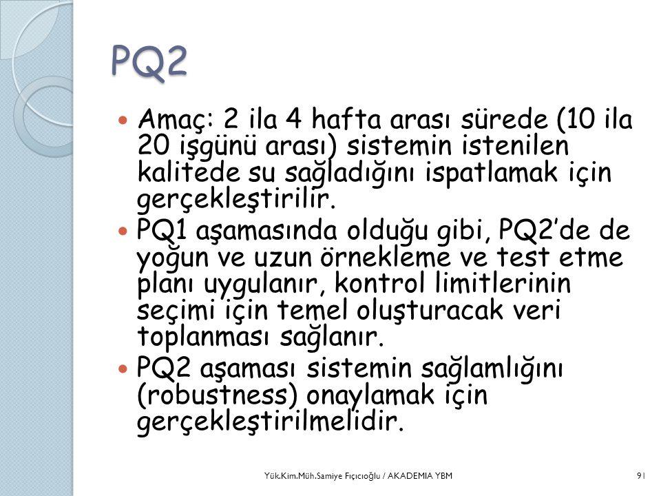 PQ2  Amaç: 2 ila 4 hafta arası sürede (10 ila 20 işgünü arası) sistemin istenilen kalitede su sağladığını ispatlamak için gerçekleştirilir.  PQ1 aşa
