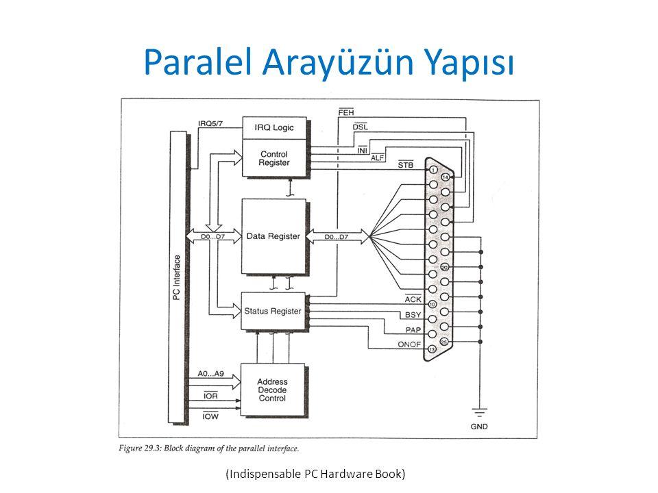 Paralel Arayüzün Yapısı (Indispensable PC Hardware Book)