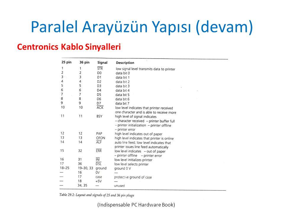 Paralel Arayüzün Yapısı (devam) (Indispensable PC Hardware Book) Centronics Kablo Sinyalleri